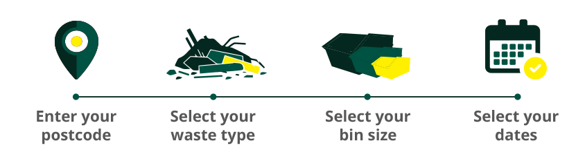 How to book the Residential skip bin hire