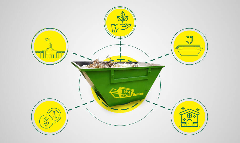 residential waste management services | cheap residential skip bins